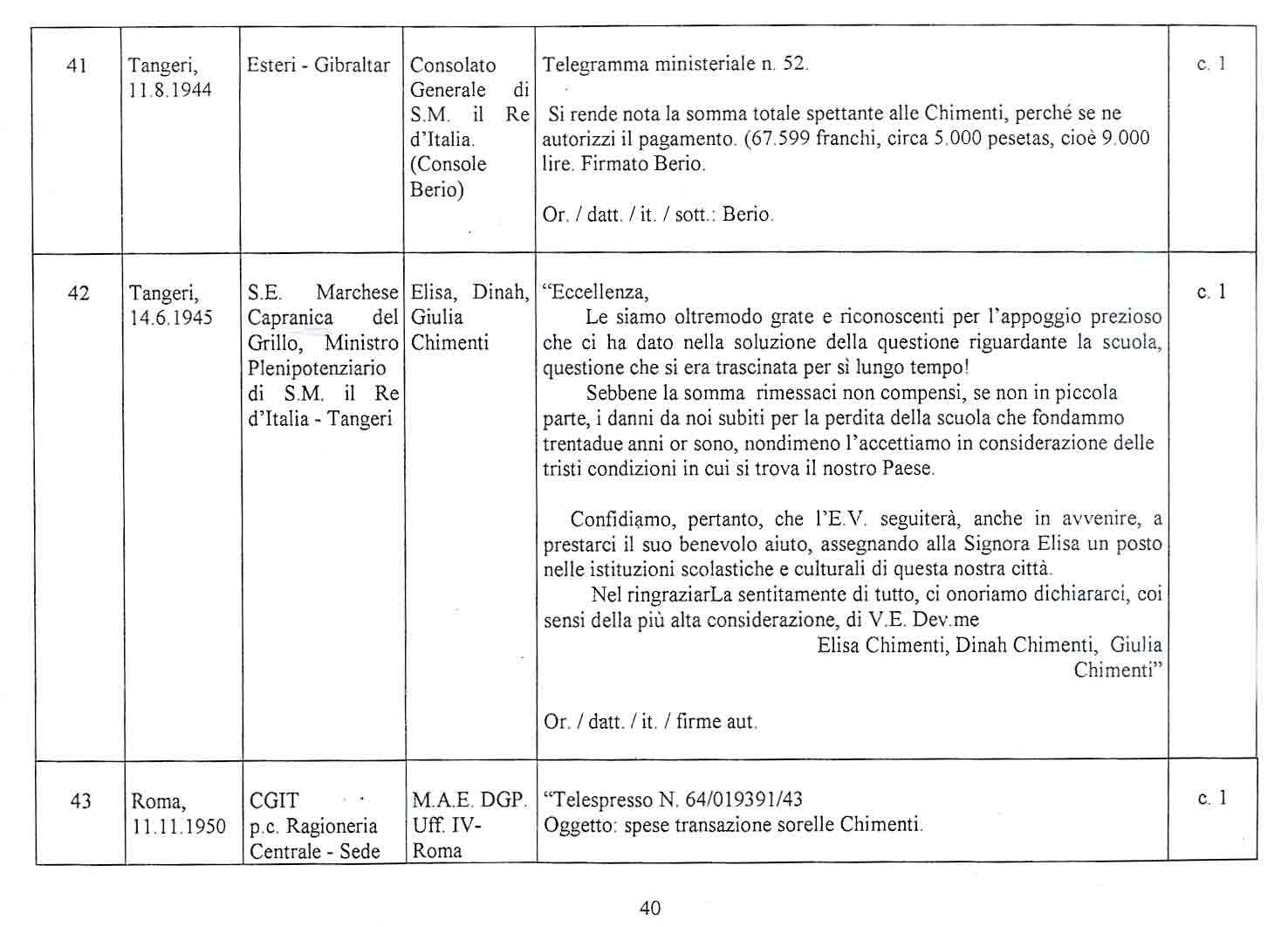 Souvent Fondation Méditerranéenne Elisa Chimenti - Biographie ZV18